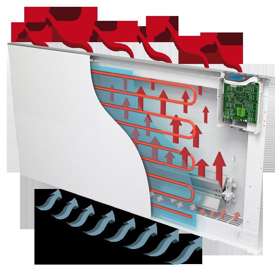 Radiatore elettrico digitale Klima 1500W